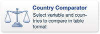 Country+Comparator