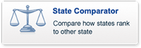State+Comparator